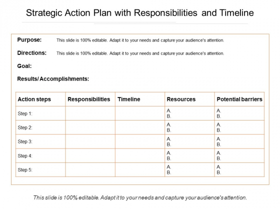 Strategic Action Plan With Responsibilities And Timeline Ppt PowerPoint Presentation File Portfolio PDF