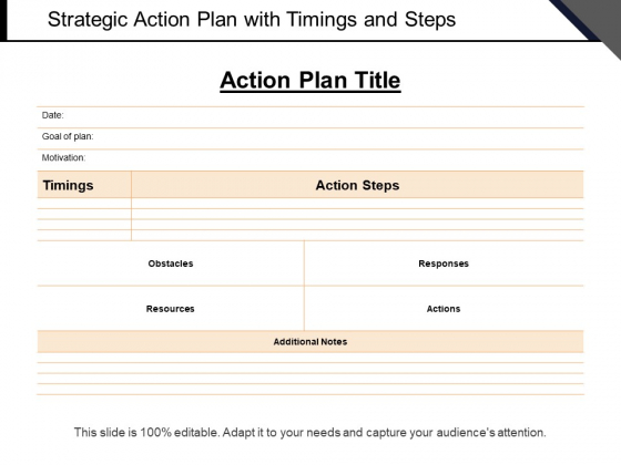 Strategic Action Plan With Timings And Steps Ppt PowerPoint Presentation File Show PDF