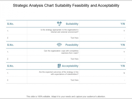 Strategic Analysis Chart Suitability Feasibility And Acceptability Ppt PowerPoint Presentation Pictures Microsoft
