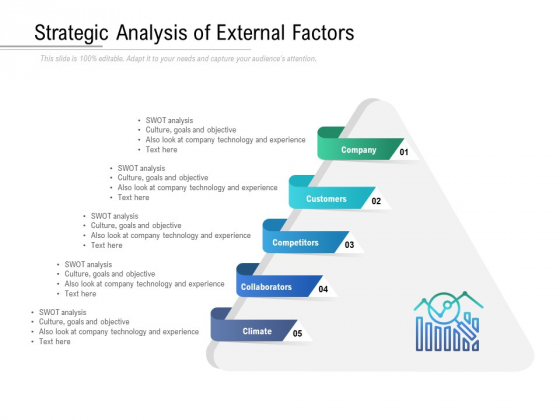 Strategic Analysis Of External Factors Ppt PowerPoint Presentation Ideas Background Image PDF