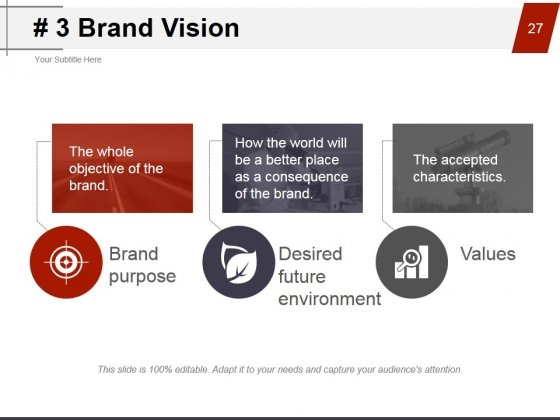 Strategic_Brand_Management_Process_Ppt_PowerPoint_Presentation_Complete_Deck_With_Slides_Slide_27