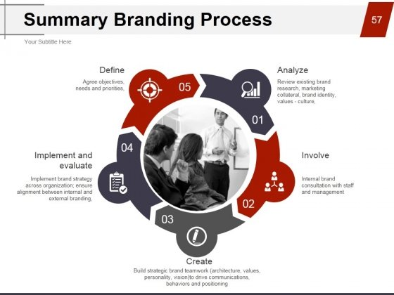 Strategic_Brand_Management_Process_Ppt_PowerPoint_Presentation_Complete_Deck_With_Slides_Slide_57