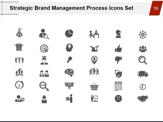 Strategic_Brand_Management_Process_Ppt_PowerPoint_Presentation_Complete_Deck_With_Slides_Slide_59