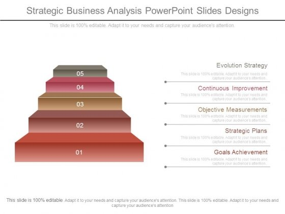 Strategic Business Analysis Powerpoint Slides Designs