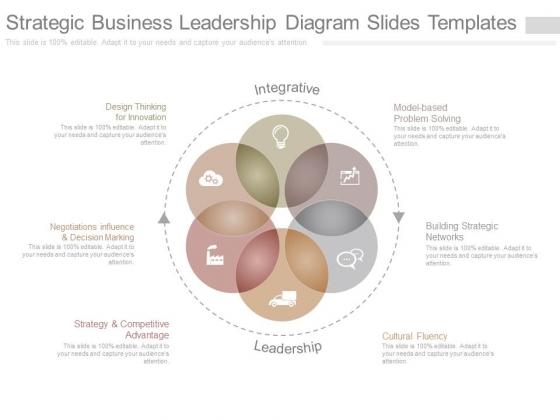 Strategic Business Leadership Diagram Slides Templates