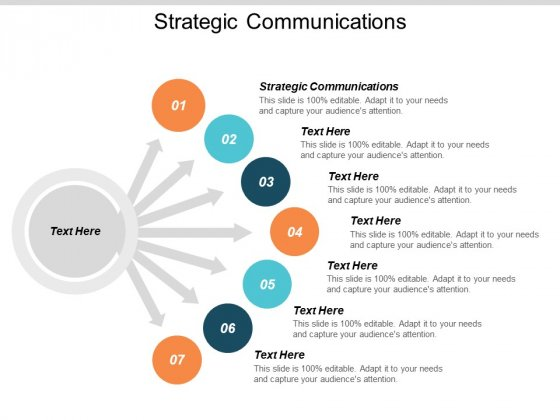 Strategic Communications Ppt PowerPoint Presentation Inspiration Deck Cpb