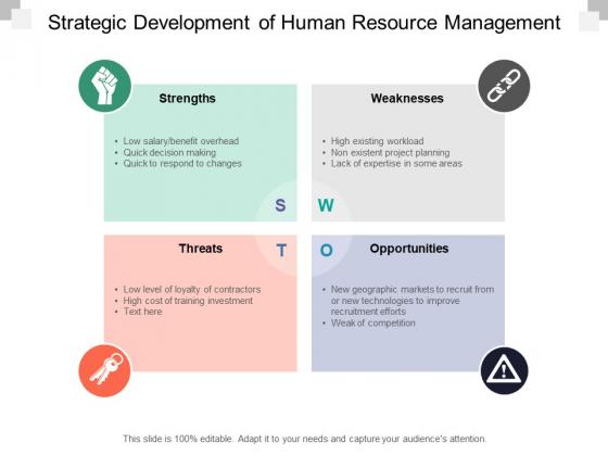 Strategic Development Of Human Resource Management Ppt Powerpoint Presentation Ideas Mockup