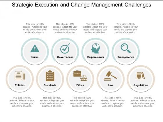 Strategic Execution And Change Management Challenges Ppt PowerPoint Presentation Inspiration Slide