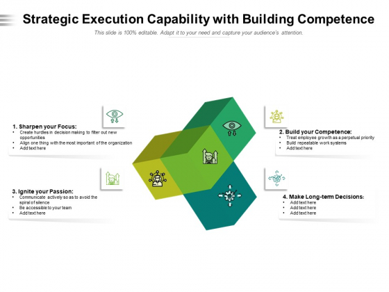 Strategic Execution Capability With Building Competence Ppt PowerPoint Presentation File Infographics PDF