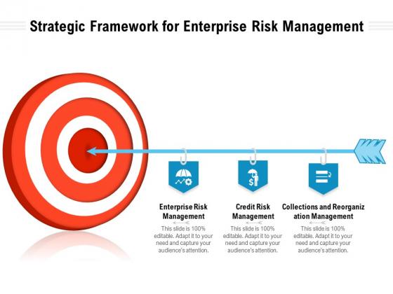 Strategic Framework For Enterprise Risk Management Ppt PowerPoint Presentation Pictures Maker PDF