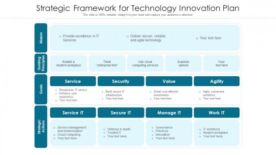 Strategic Framework For Technology Innovation Plan Ppt PowerPoint Presentation Gallery Samples PDF