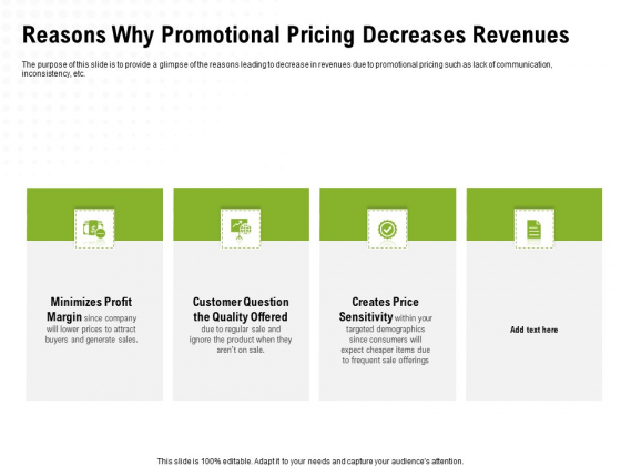 Strategic Growth Technique Reasons Why Promotional Pricing Decreases Revenues Ppt Layouts Tips PDF