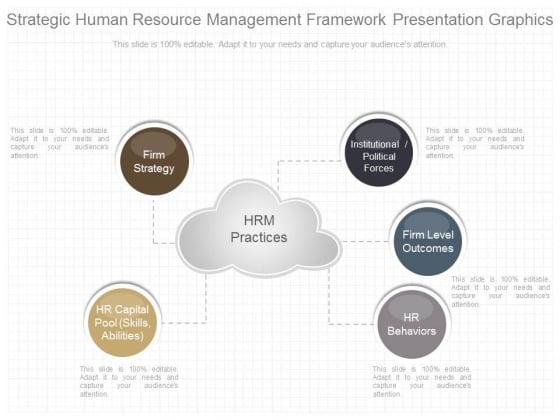 Strategic Human Resource Management Framework Presentation Graphics