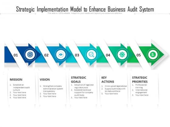Strategic Implementation Model To Enhance Business Audit System Ppt PowerPoint Presentation Microsoft PDF