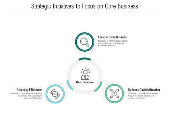 Strategic Initiatives To Focus On Core Business Ppt PowerPoint Presentation Professional Layout
