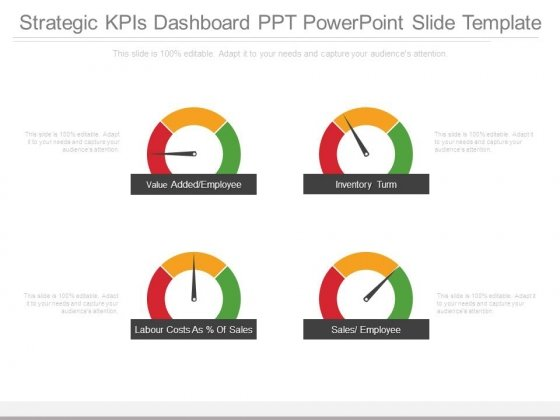 Strategic Kpis Dashboard Ppt Powerpoint Slide Template