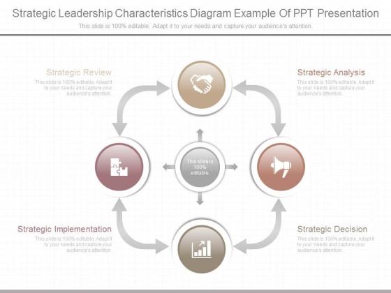 Strategic Leadership Characteristics Diagram Example Of Ppt Presentation