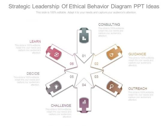 Strategic Leadership Of Ethical Behavior Diagram Ppt Ideas