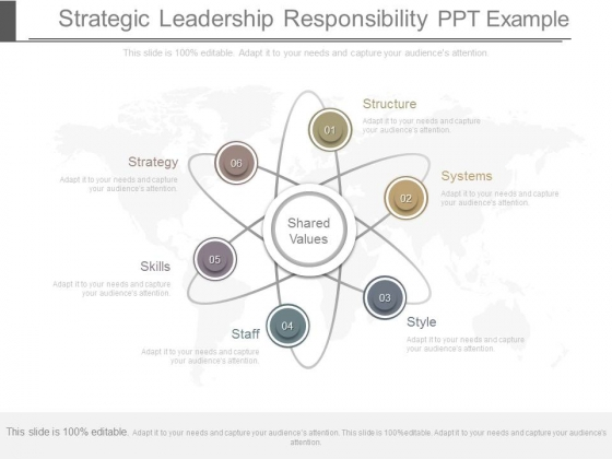 Strategic Leadership Responsibility Ppt Example