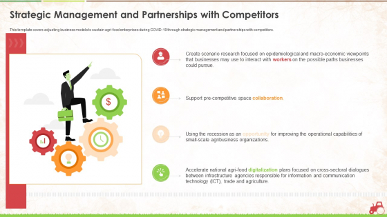 Strategic Management And Partnerships With Competitors Ppt Layouts Infographic Template PDF