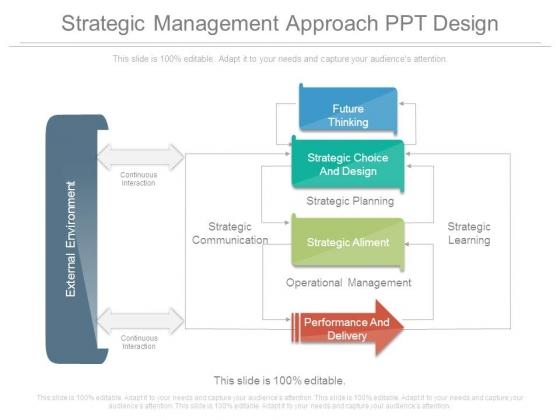 Strategic Management Approach Ppt Design