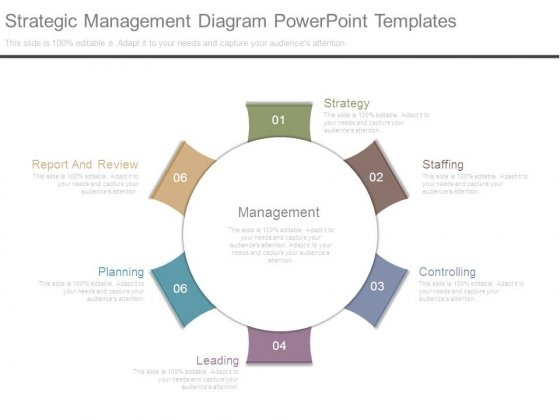 strategic management in dynamic environments