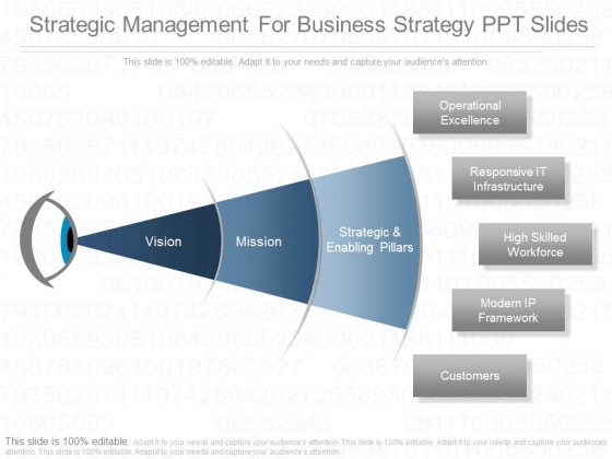 Strategic Management For Business Strategy Ppt Slides - PowerPoint