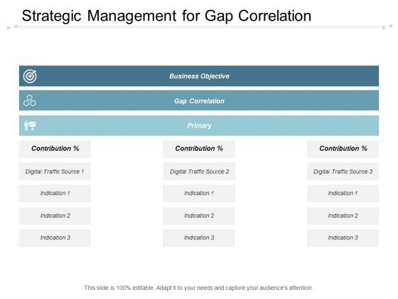 Strategic Management For Gap Correlation Ppt Powerpoint Presentation Slides Layout