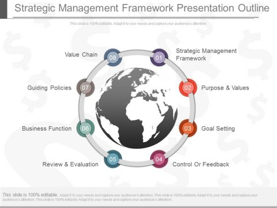 Strategic Management Framework Presentation Outline