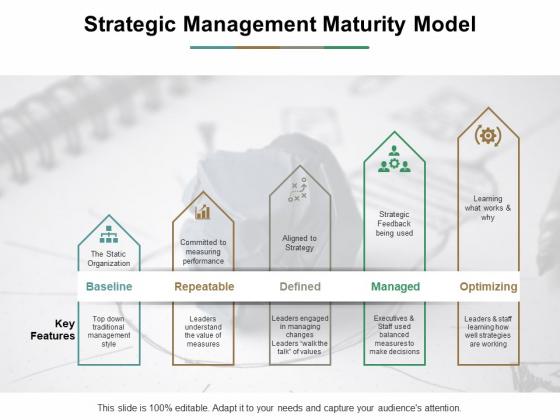Strategic Management Maturity Model Slide Ppt PowerPoint Presentation Summary Templates