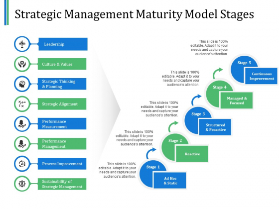 Strategic Management Maturity Model Stages Ppt PowerPoint Presentation Styles Graphics Design