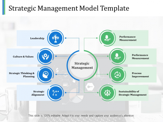 Strategic Management Model Template Ppt PowerPoint Presentation Inspiration Portrait