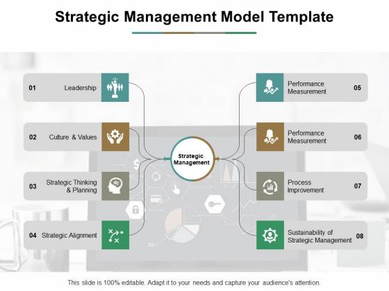 Strategic Management Model Template Ppt PowerPoint Presentation Inspiration Samples
