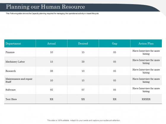 Strategic Management Of Assets Planning Our Human Resource Inspiration PDF