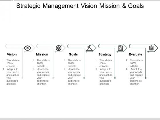 Strategic Management Vision Mission And Goals Ppt PowerPoint Presentation Styles Master Slide