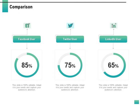 Strategic Manpower Management Comparison Ppt Inspiration Example PDF