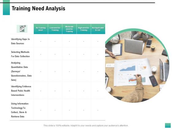 Strategic Manpower Management Training Need Analysis Ppt Professional Example File PDF