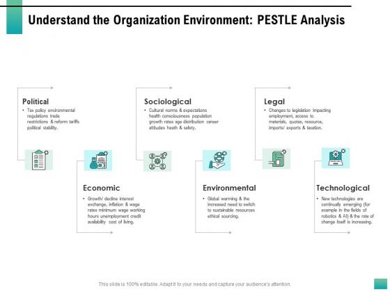Strategic Manpower Management Understand The Organization Environment PESTLE Analysis Background PDF