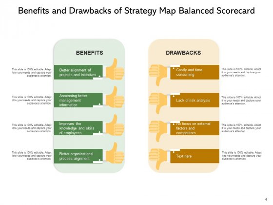 Strategic_Mapping_Balanced_Scorecard_Advantages_And_Disadvantages_Ppt_PowerPoint_Presentation_Complete_Deck_Slide_4
