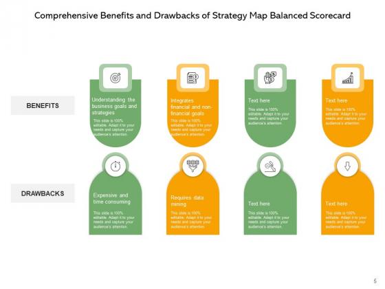 Strategic_Mapping_Balanced_Scorecard_Advantages_And_Disadvantages_Ppt_PowerPoint_Presentation_Complete_Deck_Slide_5