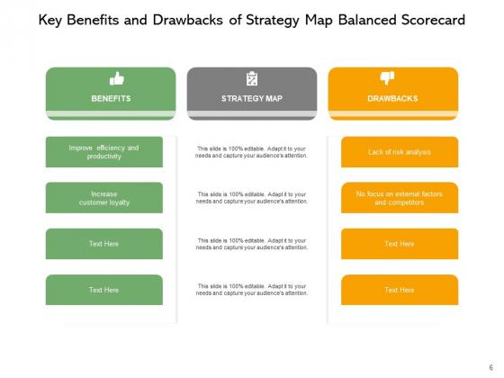 Strategic_Mapping_Balanced_Scorecard_Advantages_And_Disadvantages_Ppt_PowerPoint_Presentation_Complete_Deck_Slide_6