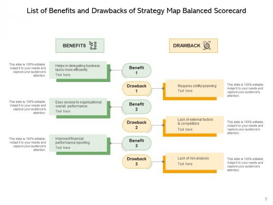 Strategic_Mapping_Balanced_Scorecard_Advantages_And_Disadvantages_Ppt_PowerPoint_Presentation_Complete_Deck_Slide_7