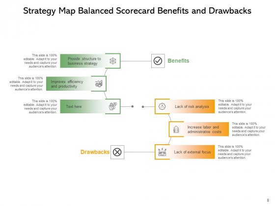 Strategic_Mapping_Balanced_Scorecard_Advantages_And_Disadvantages_Ppt_PowerPoint_Presentation_Complete_Deck_Slide_8