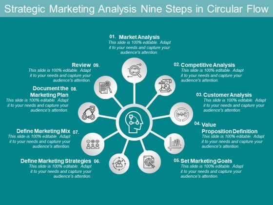 Strategic Marketing Analysis Nine Steps In Circular Flow Ppt PowerPoint Presentation Pictures Backgrounds