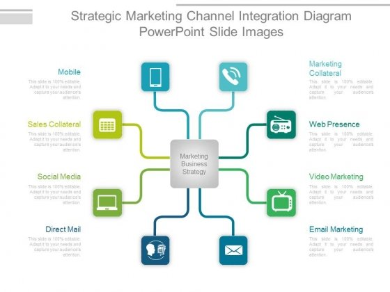Strategic Marketing Channel Integration Diagram Powerpoint Slide Images