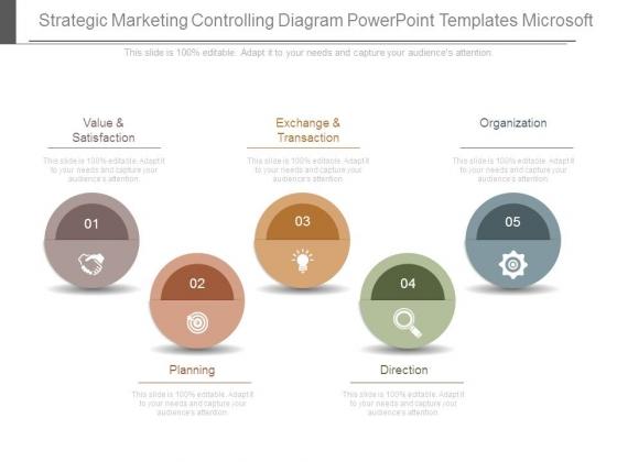 Strategic Marketing Controlling Diagram Powerpoint Templates Microsoft