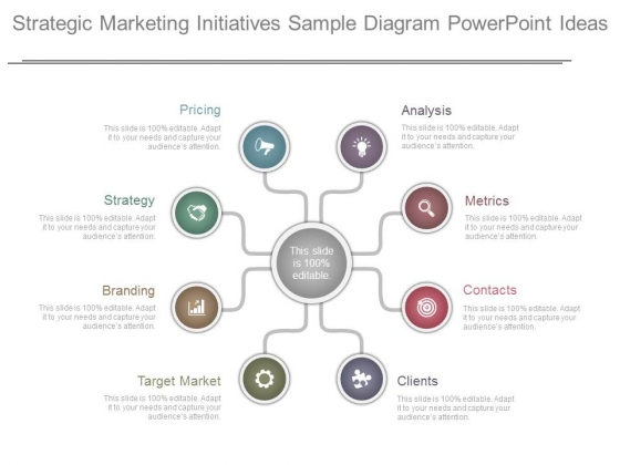 Strategic Marketing Initiatives Sample Diagram Powerpoint Ideas