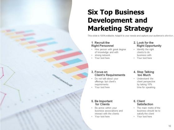 Strategic_Marketing_Plan_For_Business_Development_Ppt_PowerPoint_Presentation_Complete_Deck_Slide_10