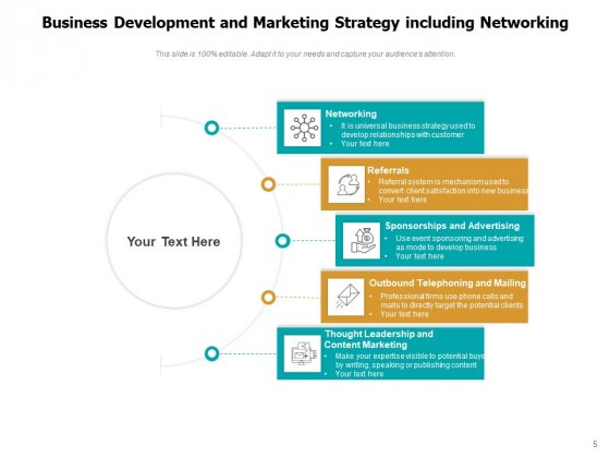 Strategic_Marketing_Plan_For_Business_Development_Ppt_PowerPoint_Presentation_Complete_Deck_Slide_5