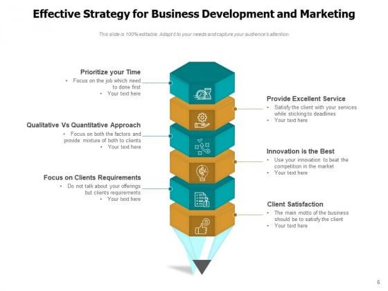 Strategic_Marketing_Plan_For_Business_Development_Ppt_PowerPoint_Presentation_Complete_Deck_Slide_6